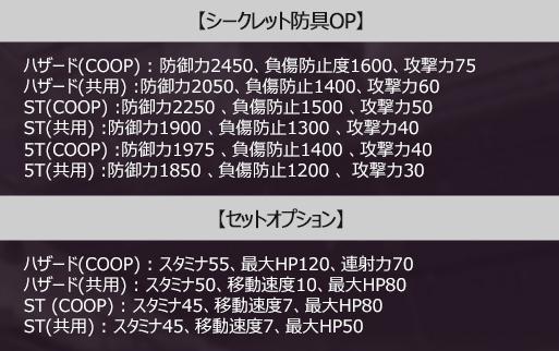 シークレット詳細.png